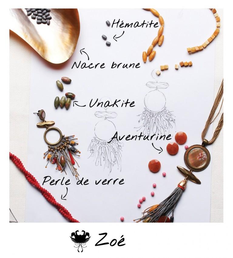 Boucles d'oreilles Zoé