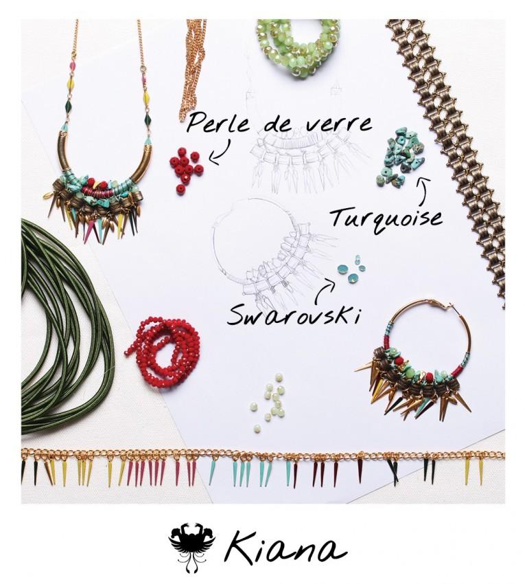 Boucles d'oreilles Kiana